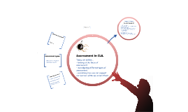Assessment in CLIL