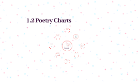 1.2 Poetry Charts