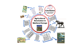 Agricultural Revolution in Medieval Europe