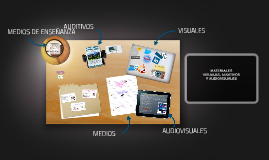 Copy of MATERIALES VISUALES, AUDITIVOS Y AUDIOVISUALES