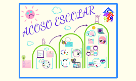 Copy of PSICOLOGIA SOCIAL ACOSO ESCOLAR