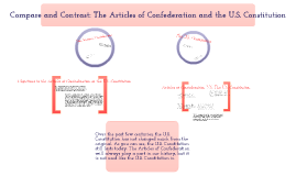 compare and contrast the articles of confederation and the constitution