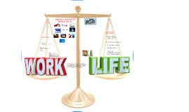 Work–life balance is a concept including proper prioritizing