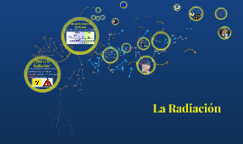 Copy of La Radiación