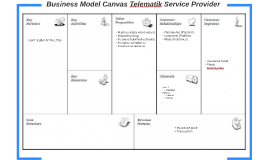 Business Model Canvas Telematik Service Provider