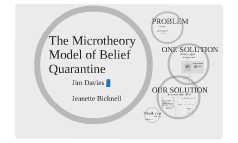 The Microtheory Model of Belief Quarantine