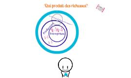 Copy of Thème 1 - Entreprises et production
