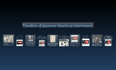 Japanese Internment Camps Timeline