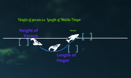 Height of Person vs. Height of Middle Finger