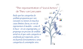 "Copy of MAPA CONCEPTUAL: ""The representation of social actors"" de Theo van Leeuwen"