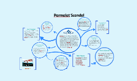timeline parmalat scandal Bankruptcy law and bank financing  the reforms were prompted by the parmalat scandal,  this reconstruction of the timeline of the italian reforms pulls from.