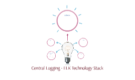 Central Logging - ELK Technology Stack