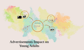 Advertisements Impact on Young Adults