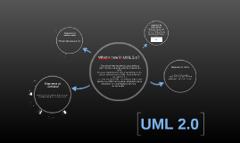 What's new in UML 2.0?