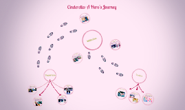 Copy of Cinderella: A Hero's Journey