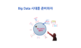 Copy of BIG DATA