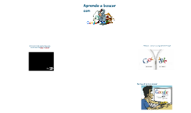 Copy of Mi primer Prezi aprentic3