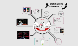 English Doom sem 1.0 for Up-Int