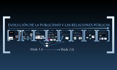 Evolución de la Publicidad y las Relaciones Públicas en Línea