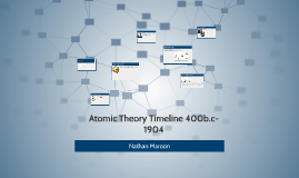 Atomic Theory Timeline 400 bc - 1904