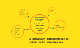 La intervencion psicopedagógica y su relación con los marcos
