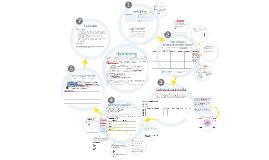 Handleiding projectcommunicatie