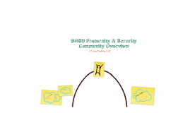 Copy of BGSU Fraternity & Sorority Life: Community Overview