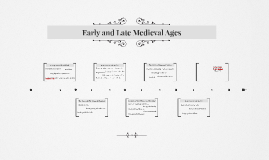 Copy of Early and Late Medieval Ages