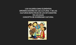Copy of LOS VALORES COMO ELEMENTOS DIFERENCIADORES