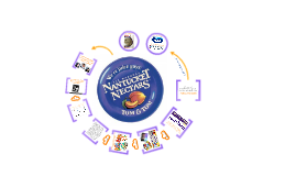 Nantucket Nectars Final