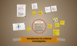 Copy of What is the purpose of an investigation?