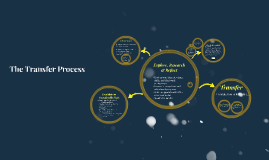 Copy of The Transfer Process