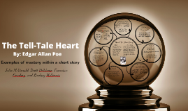 Copy of The Tell-Tale Heart