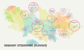 hormony steroidowe prezentacja