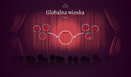 Copy of Globalna wioska