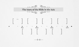 The Story of the Bible in Six Acts