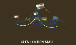 GLEN LOCHEN MALL