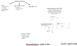 Unit 2: British America, 1607-1754