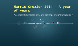 Abbreviated Harris Crozier 2014 - A year of years