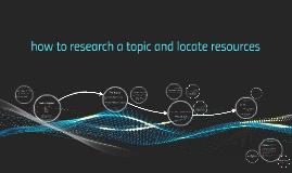 how to research a topic and locate resources