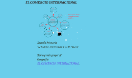 Copy of EL COMERCIO INTERNACIONAL