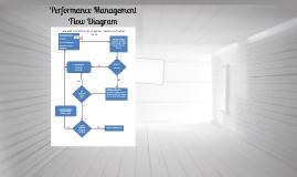 Performance Management Flow Diagram