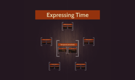 Expressing Time