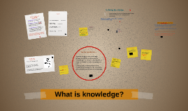 What is knowledge?