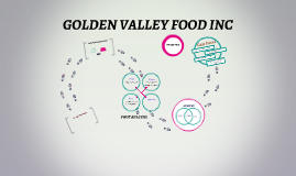 golden valley foods inc essay Followed by the divisions of the company into foods and household goods  of packaging in lipton tea will be included in the introduction  essays: golden .