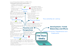 Sociology: Mass Media