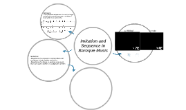 Copy of Imitation and Sequence in Baroque Music
