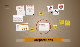 Copy of Corporations