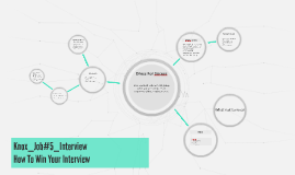 Knox_Job#5_Interview