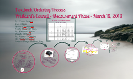 Textbook Ordering Process - Presidents Council - March 15th, 2013